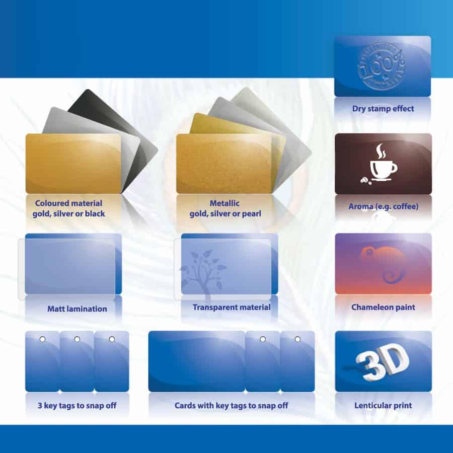 Muligheder med palstkort 4